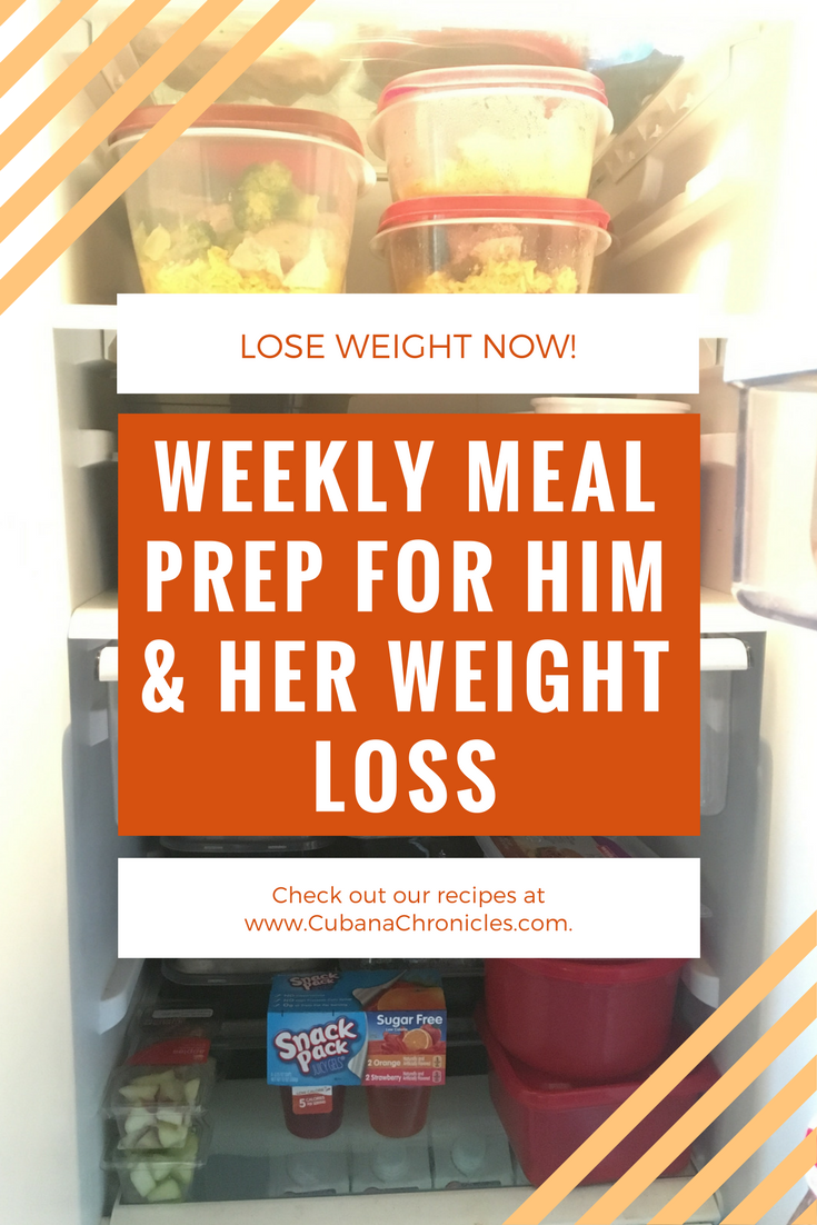 Weekly Meal Prep for Weight Loss: October 29, 2017